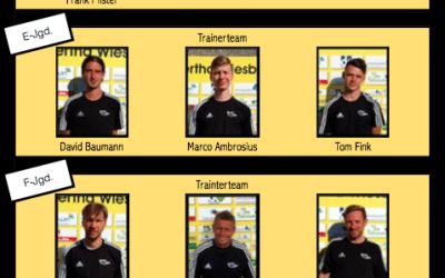 – Ausblick im Kinderfußball der Spielgemeinschaft des SV Habach / FC Hertha Wiesbach –