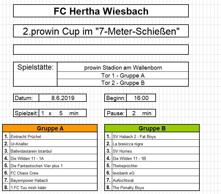 """2. proWIN Supercup im """"7-Meter-Schießen"""""""