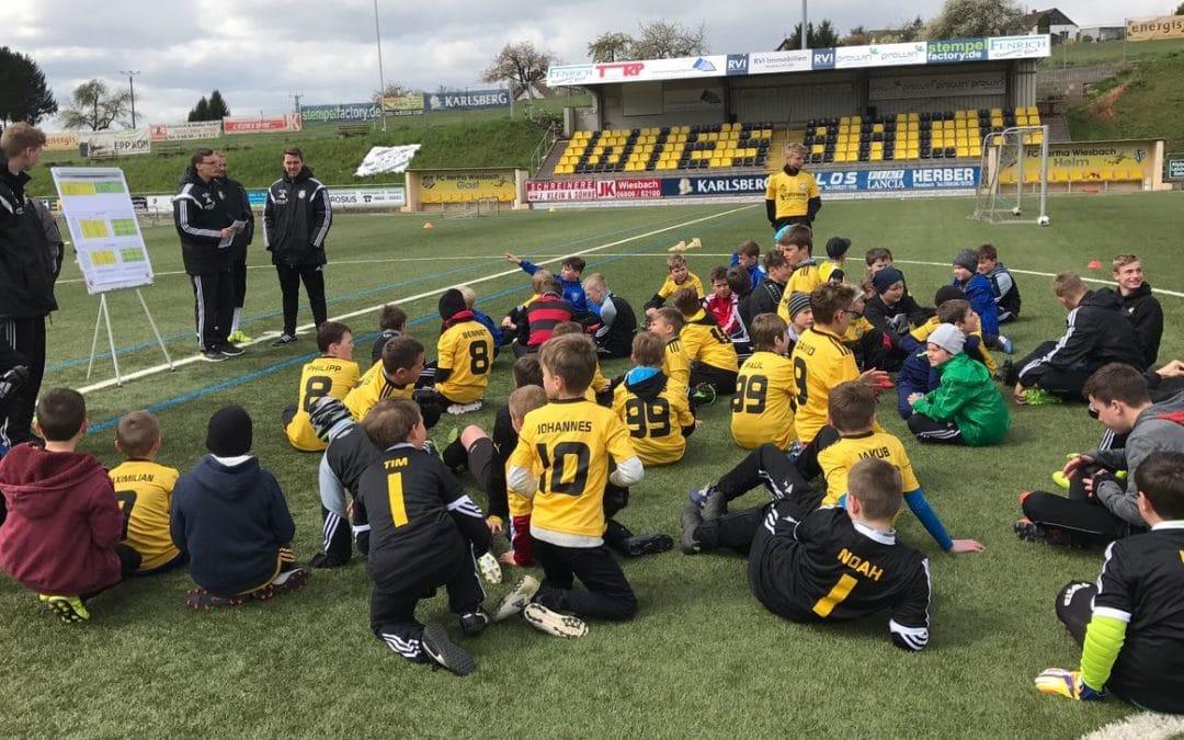 proWIN-Jugendcamp 2019